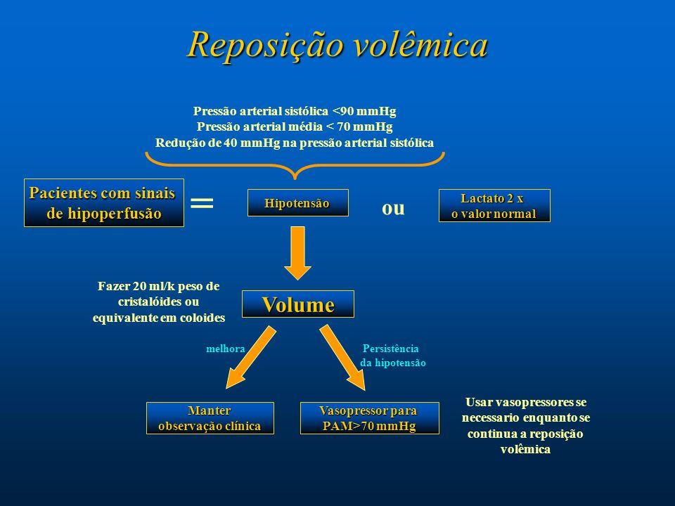 = Reposição volêmica ou Volume Pacientes com sinais de hipoperfusão
