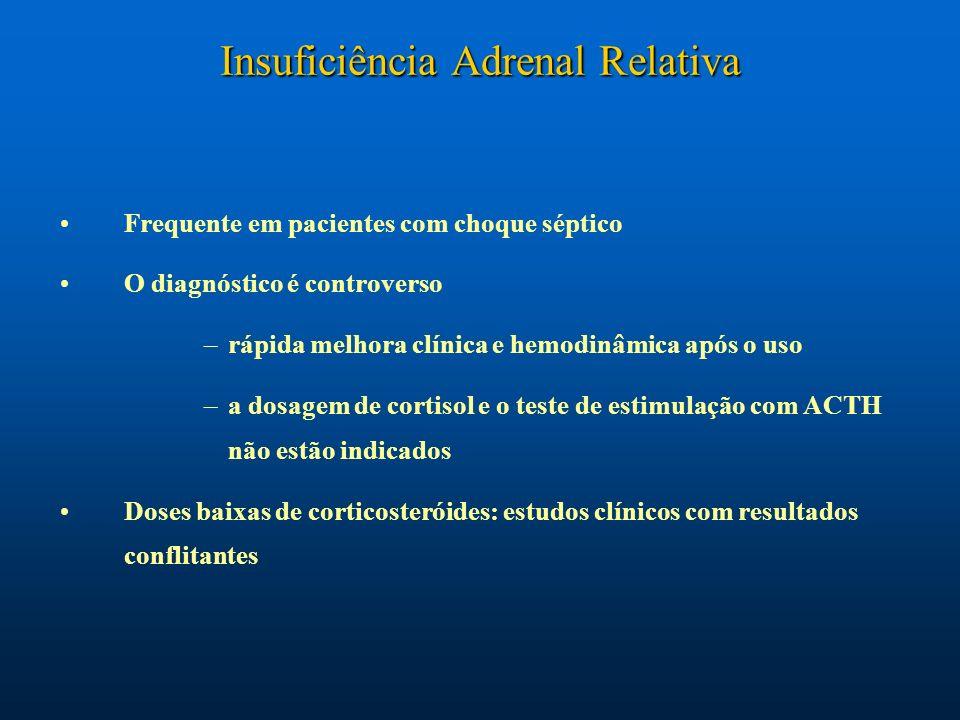 Insuficiência Adrenal Relativa