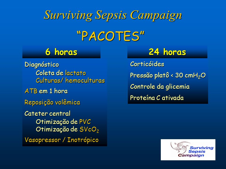 Surviving Sepsis Campaign