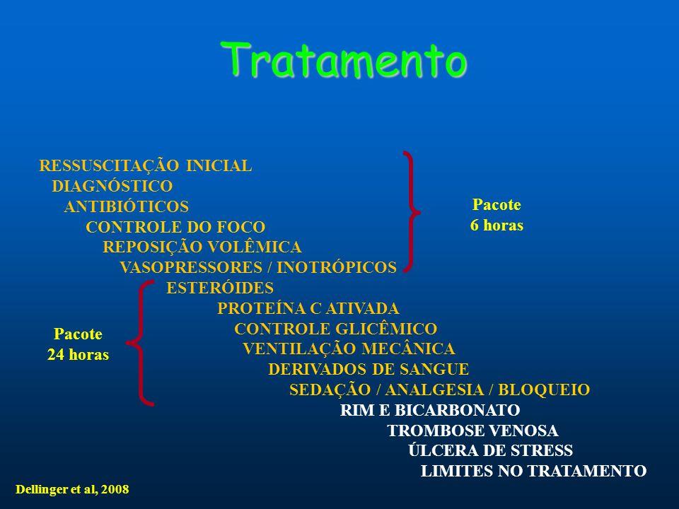 Tratamento RESSUSCITAÇÃO INICIAL DIAGNÓSTICO ANTIBIÓTICOS