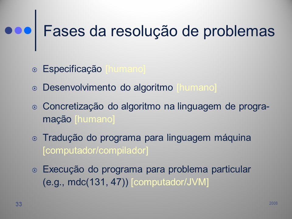 Fases da resolução de problemas