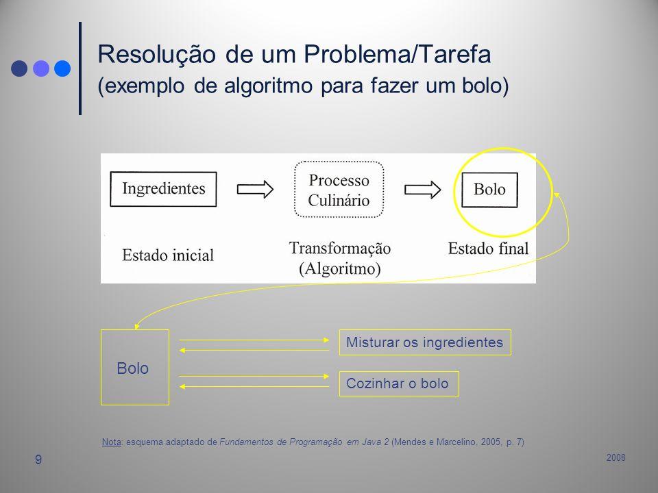 Resolução de um Problema/Tarefa (exemplo de algoritmo para fazer um bolo)
