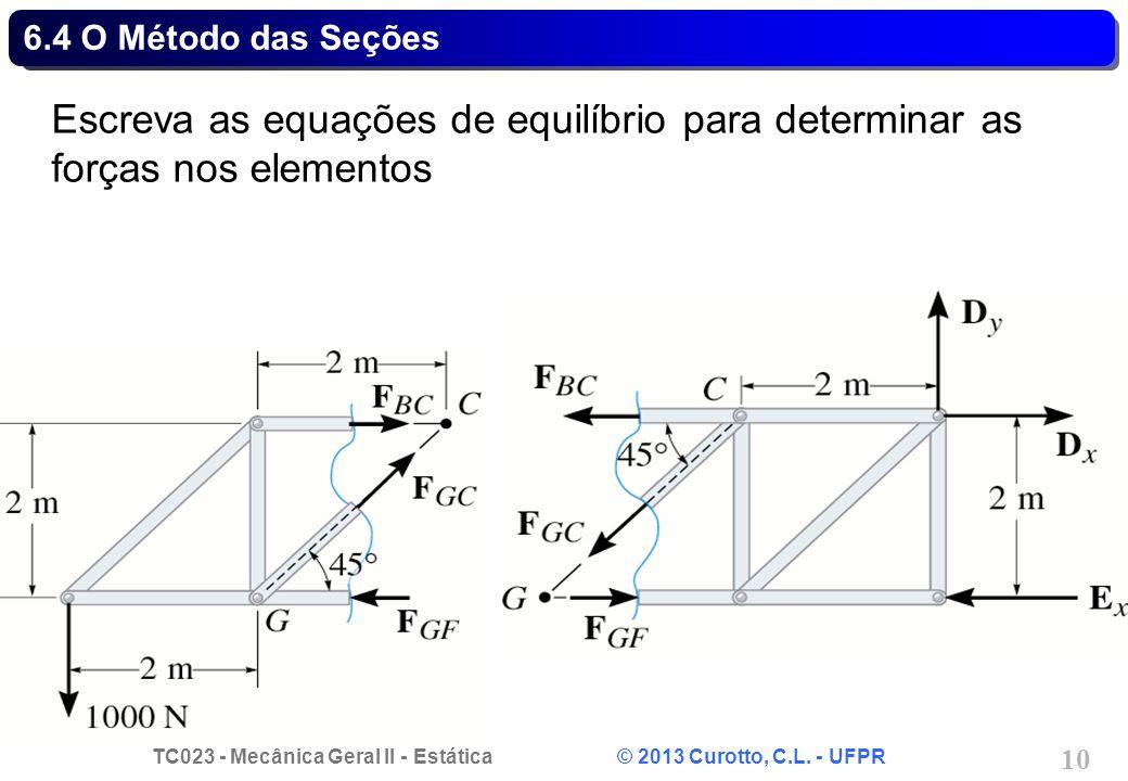 6.4 O Método das Seções Escreva as equações de equilíbrio para determinar as forças nos elementos