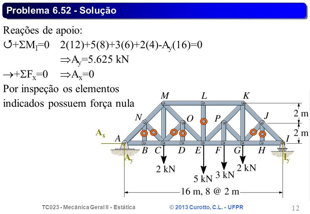 Q+MI=0 2(12)+5(8)+3(6)+2(4)-Ay(16)=0 Ay=5.625 kN +Fx=0 Ax=0