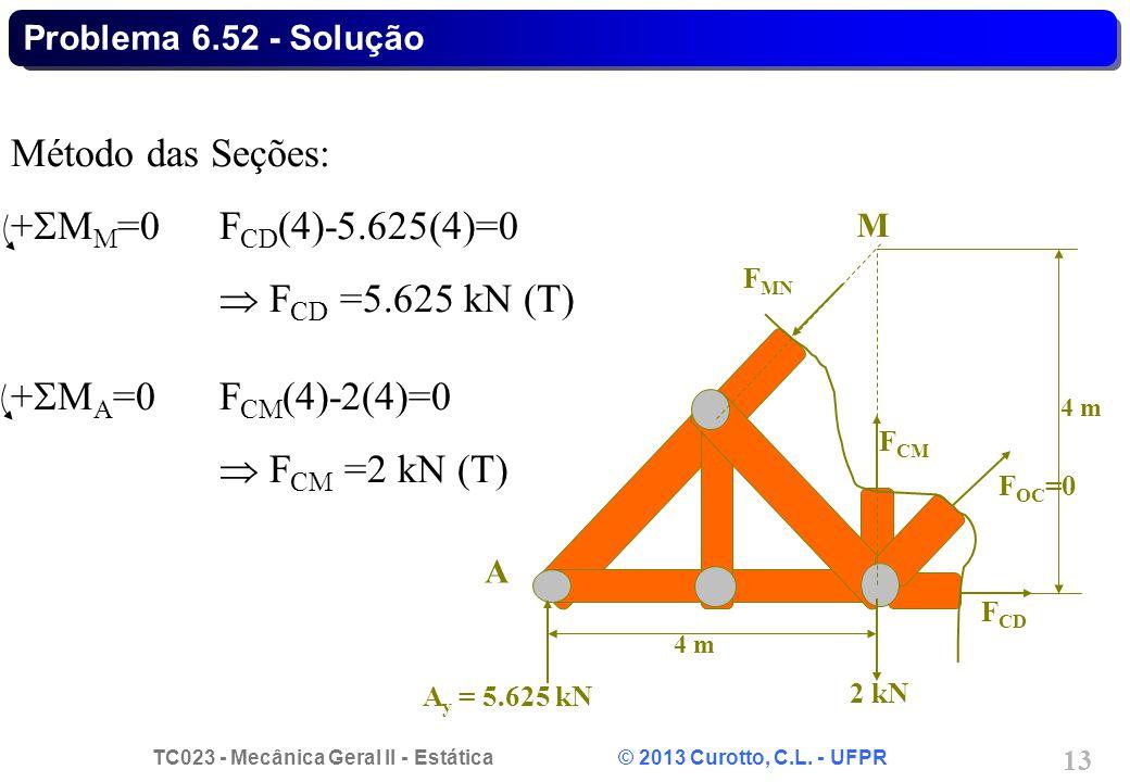 Método das Seções: +MM=0 FCD(4)-5.625(4)=0  FCD =5.625 kN (T)