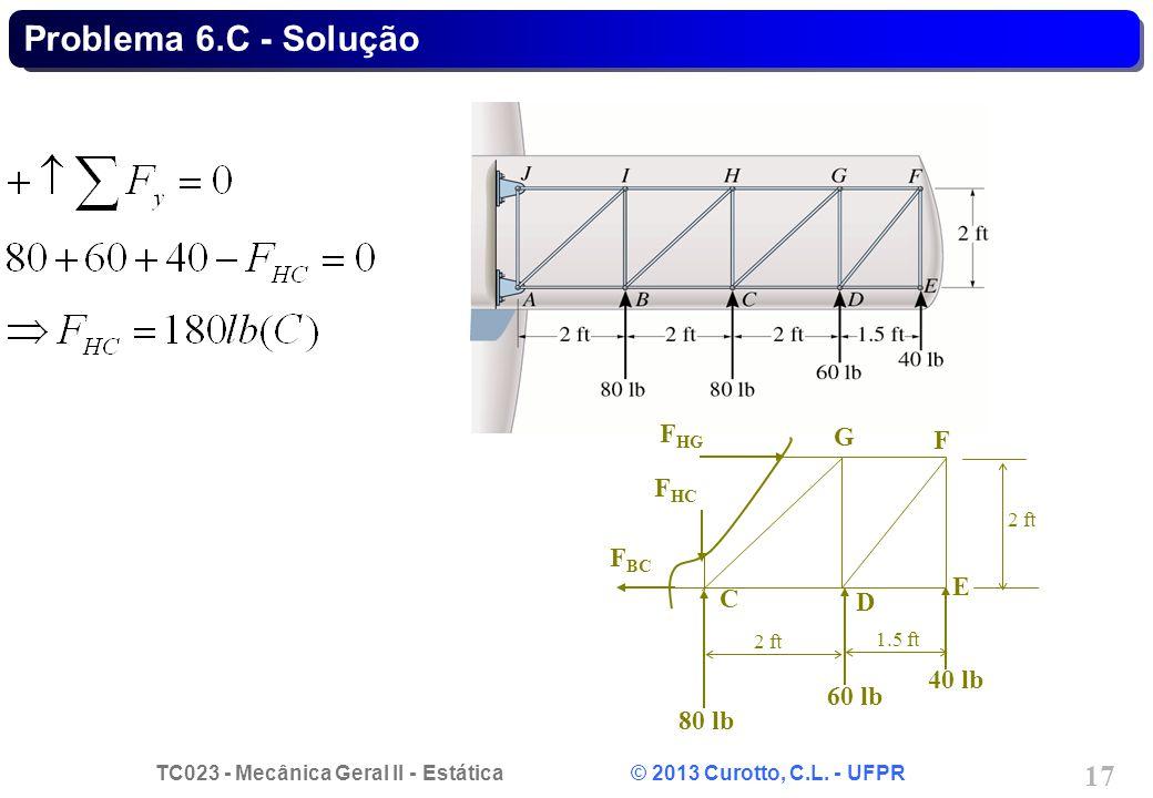 Problema 6.C - Solução FHG G F FHC FBC E C D 40 lb 60 lb 80 lb 2 ft