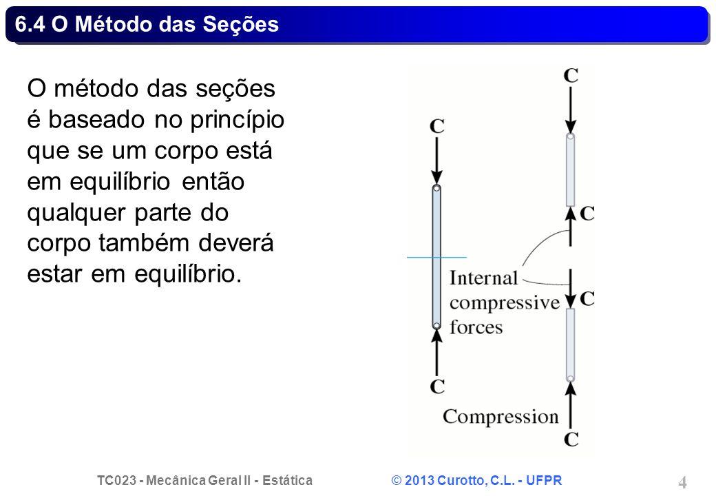 6.4 O Método das Seções