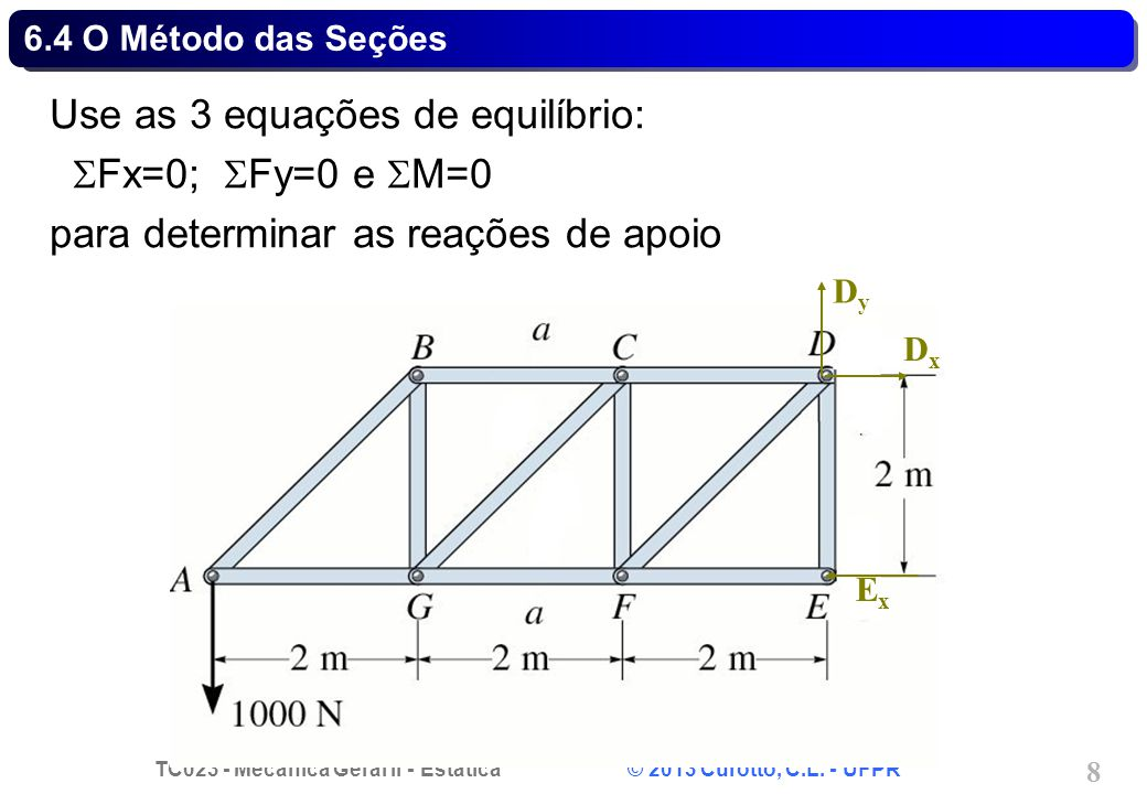 Use as 3 equações de equilíbrio: Fx=0; Fy=0 e M=0
