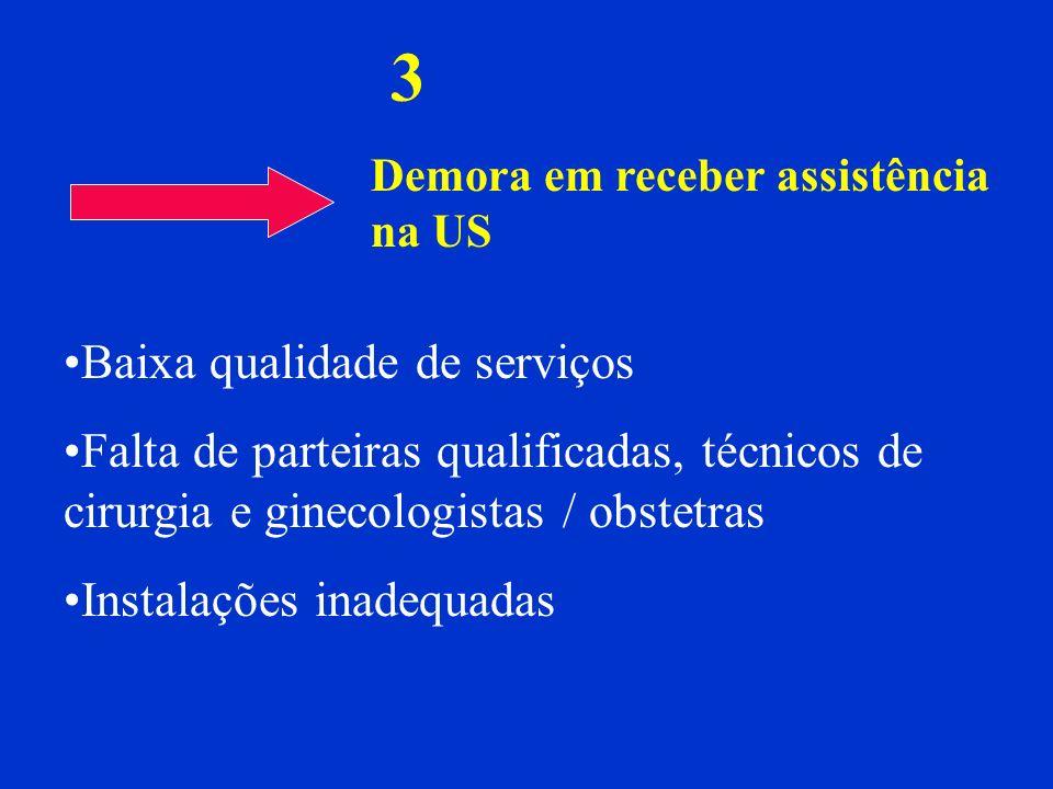 3 Baixa qualidade de serviços