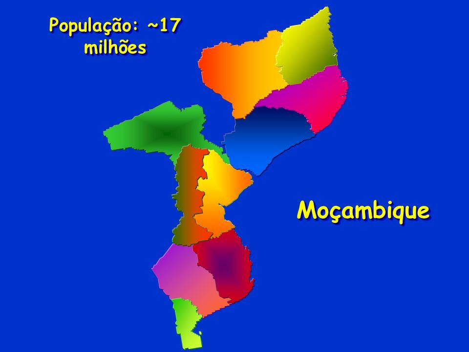 População: ~17 milhões Moçambique