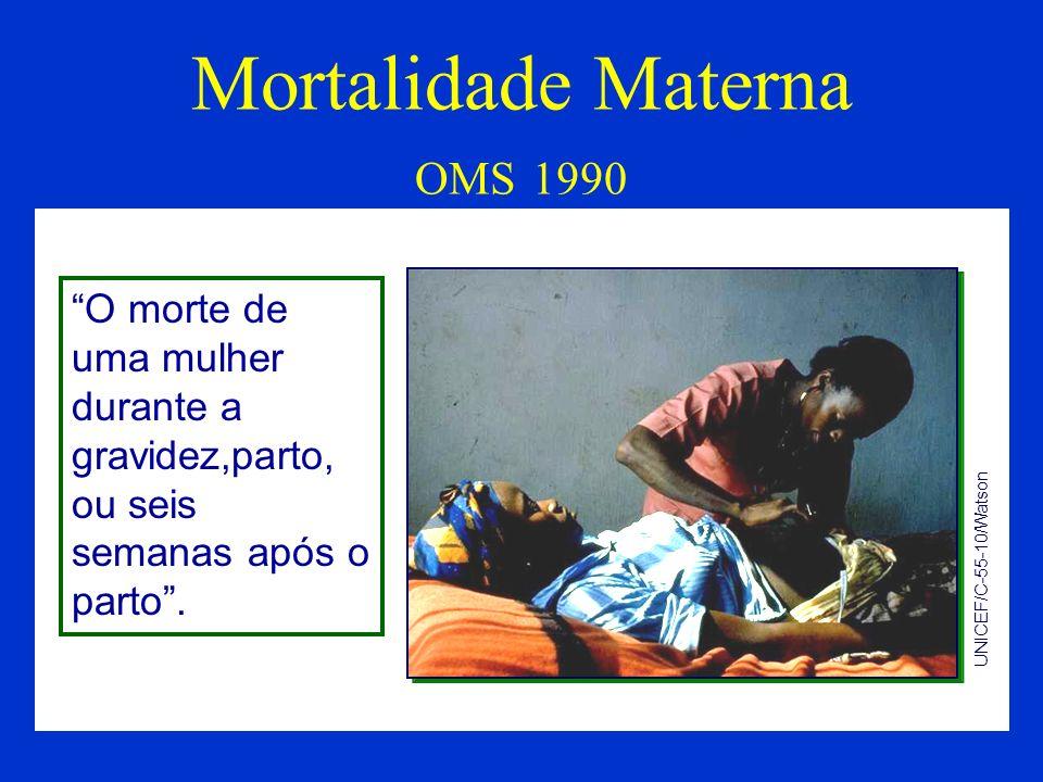 Mortalidade Materna OMS 1990
