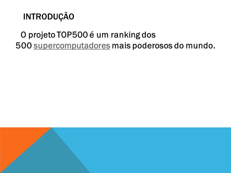 introdução O projeto TOP500 é um ranking dos 500 supercomputadores mais poderosos do mundo.