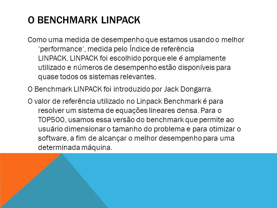 O Benchmark Linpack