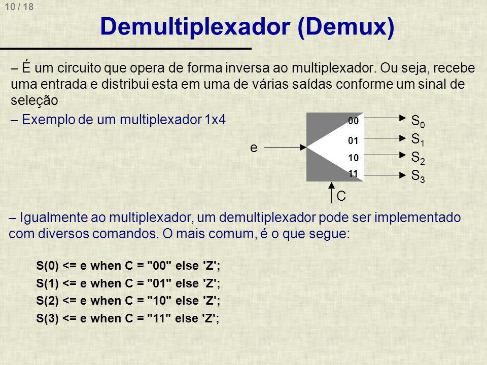 Demultiplexador (Demux)