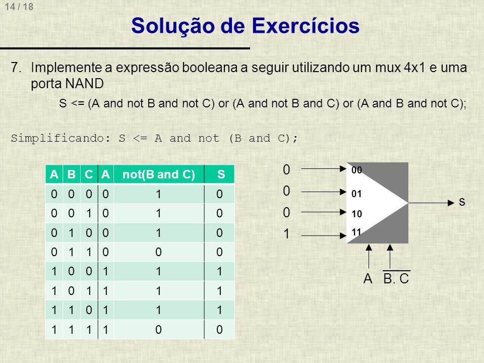 Solução de Exercícios Implemente a expressão booleana a seguir utilizando um mux 4x1 e uma porta NAND.