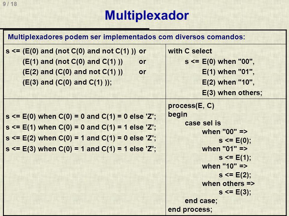 Multiplexador Multiplexadores podem ser implementados com diversos comandos: s <= (E(0) and (not C(0) and not C(1) )) or.