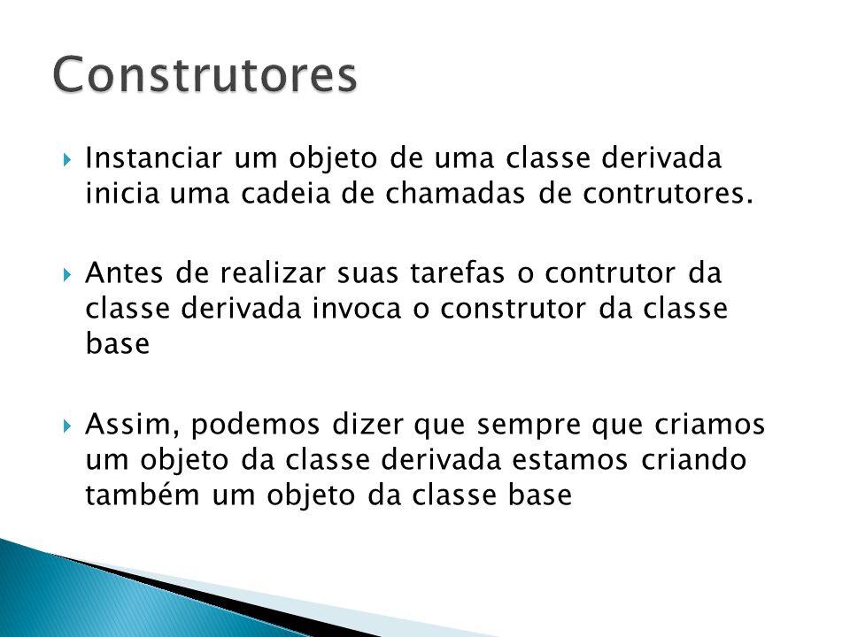 Construtores Instanciar um objeto de uma classe derivada inicia uma cadeia de chamadas de contrutores.
