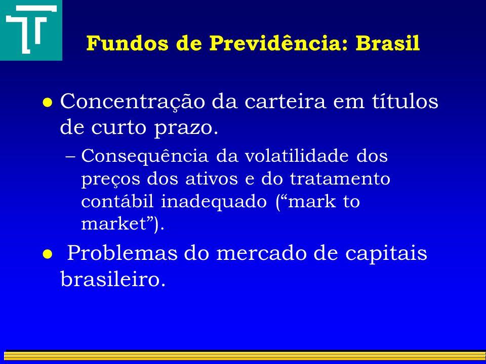 Fundos de Previdência: Brasil