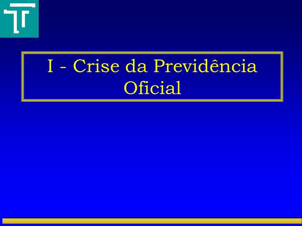 I - Crise da Previdência Oficial