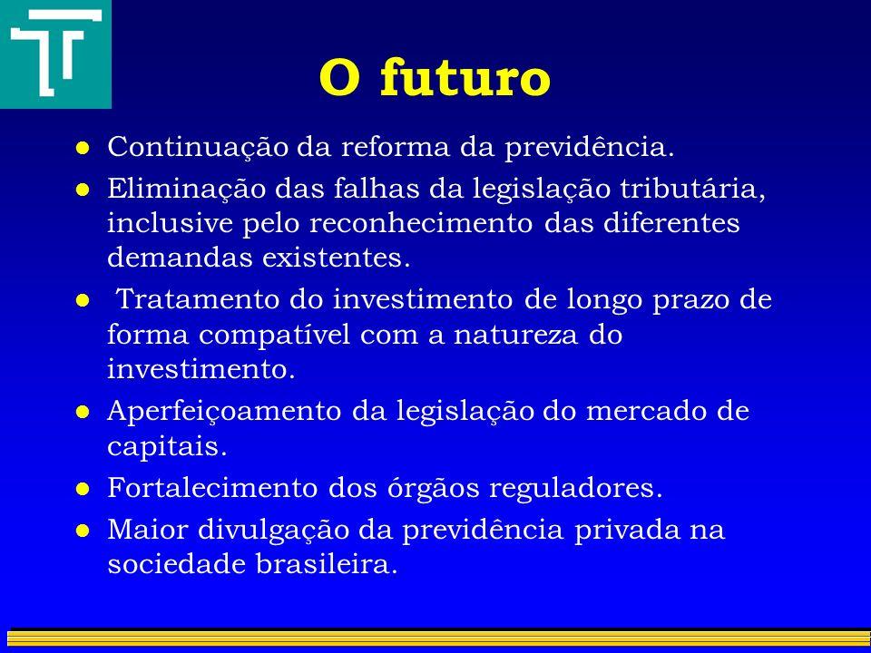 O futuro Continuação da reforma da previdência.
