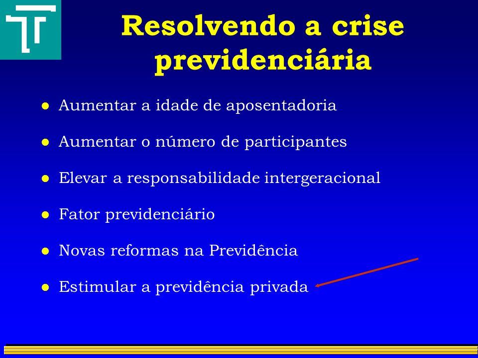 Resolvendo a crise previdenciária