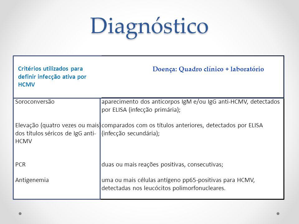 Diagnóstico Critérios utilizados para definir infecção ativa por HCMV