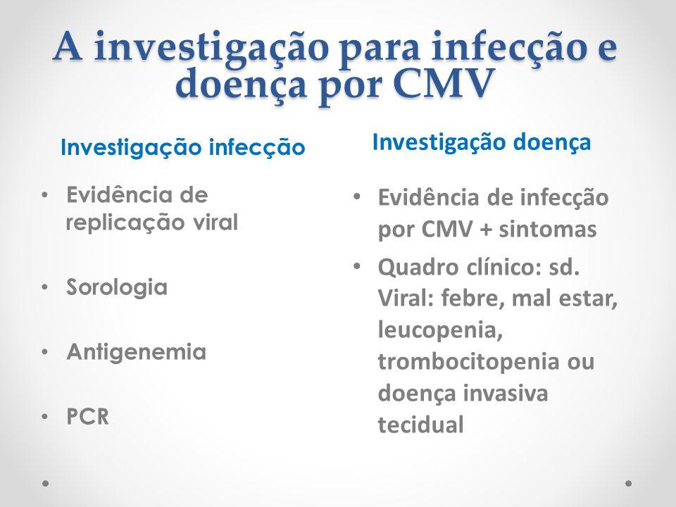 A investigação para infecção e doença por CMV