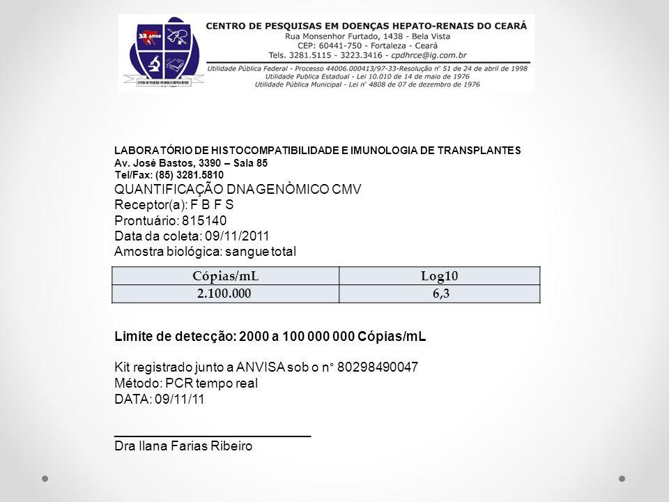 QUANTIFICAÇÃO DNA GENÒMICO CMV Receptor(a): F B F S Prontuário: 815140