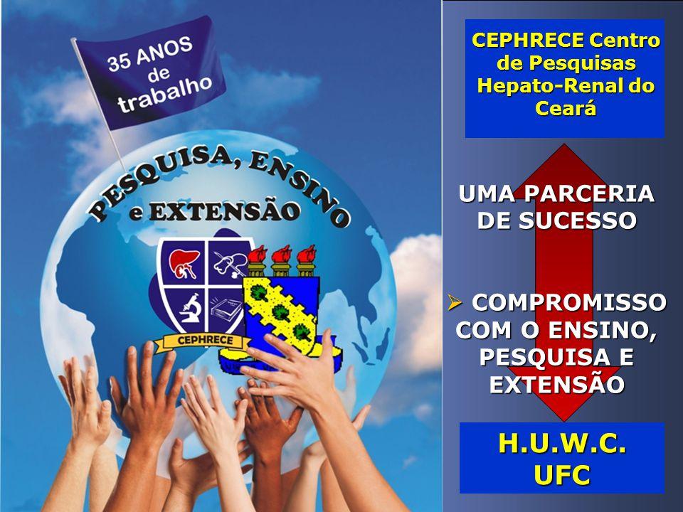 H.U.W.C. UFC UMA PARCERIA DE SUCESSO