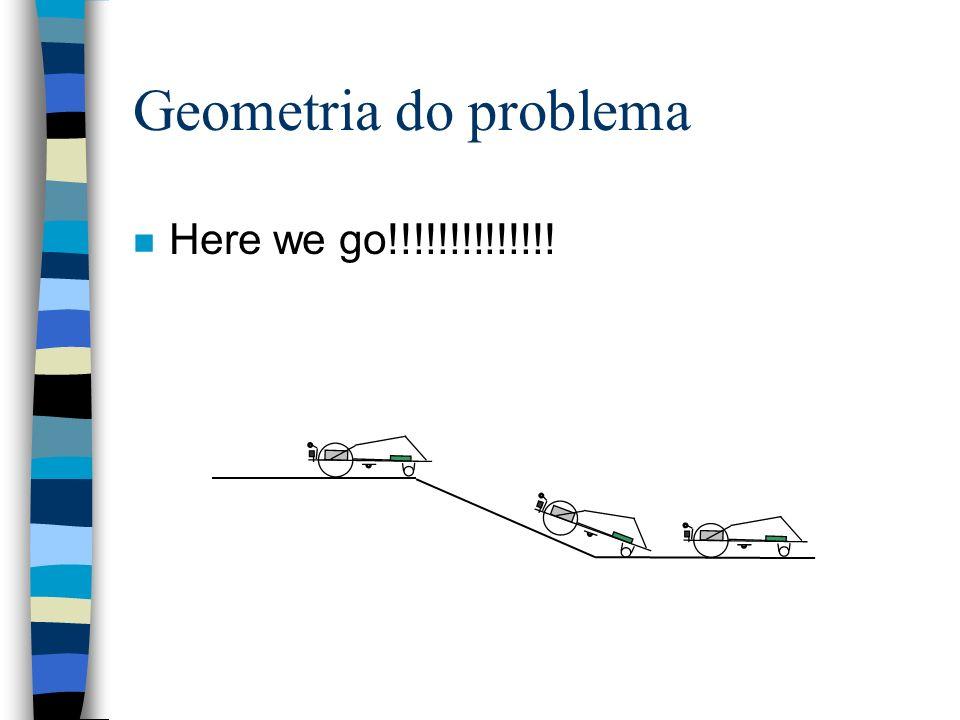 Geometria do problema Here we go!!!!!!!!!!!!!!