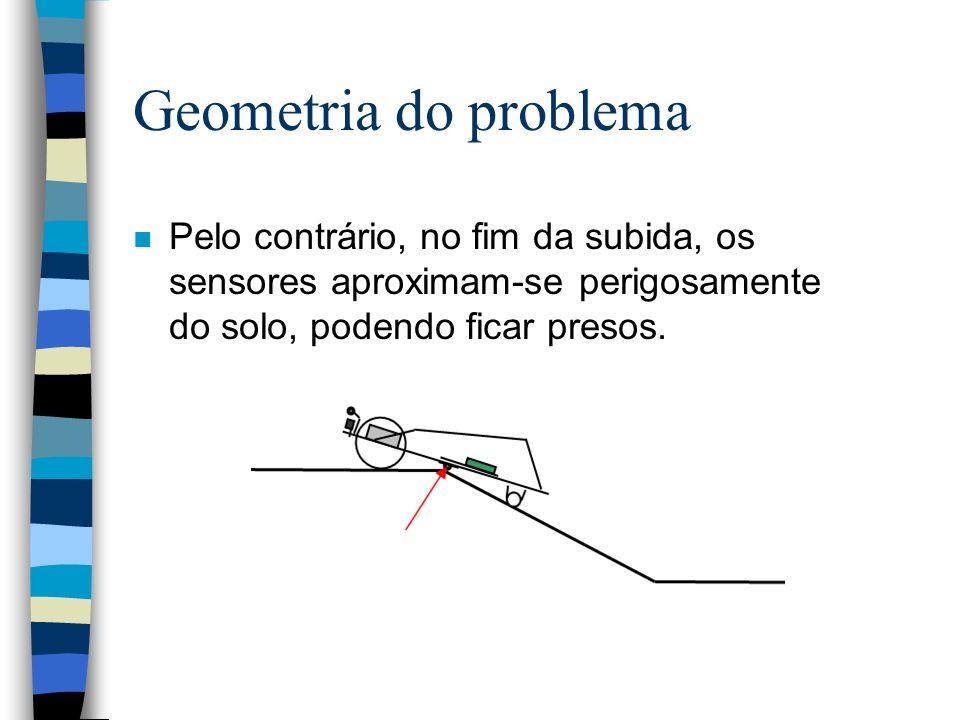 Geometria do problema Pelo contrário, no fim da subida, os sensores aproximam-se perigosamente do solo, podendo ficar presos.