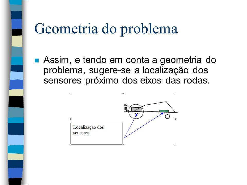 Geometria do problema Assim, e tendo em conta a geometria do problema, sugere-se a localização dos sensores próximo dos eixos das rodas.