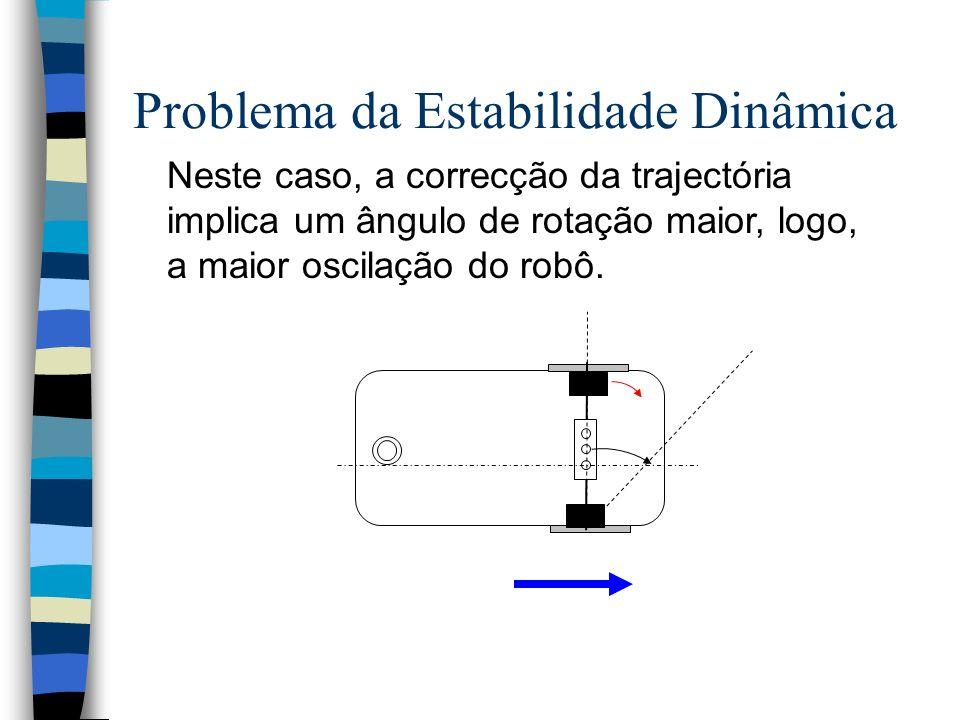 Problema da Estabilidade Dinâmica