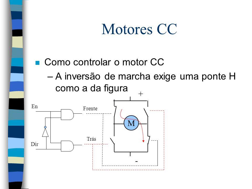 Motores CC Como controlar o motor CC