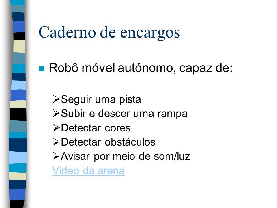 Caderno de encargos Robô móvel autónomo, capaz de: Seguir uma pista