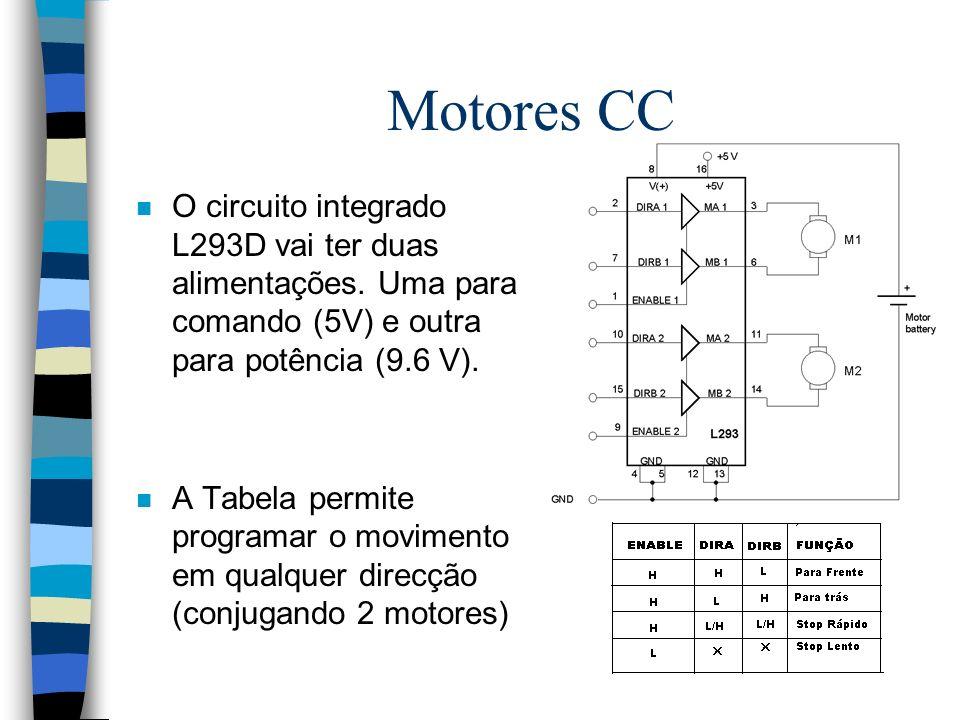 Motores CCO circuito integrado L293D vai ter duas alimentações. Uma para comando (5V) e outra para potência (9.6 V).