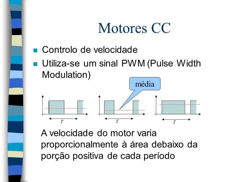 Motores CC Controlo de velocidade