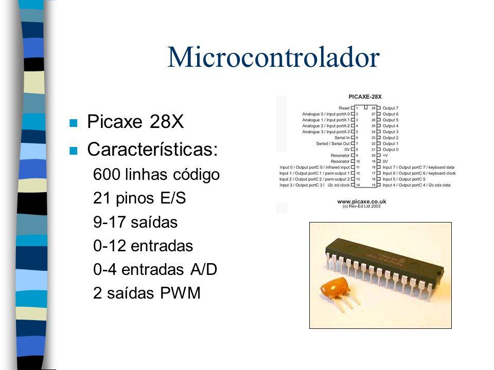 Microcontrolador Picaxe 28X Características: 600 linhas código