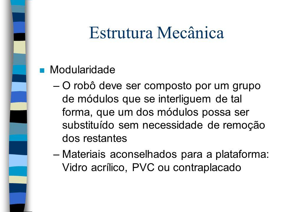 Estrutura Mecânica Modularidade