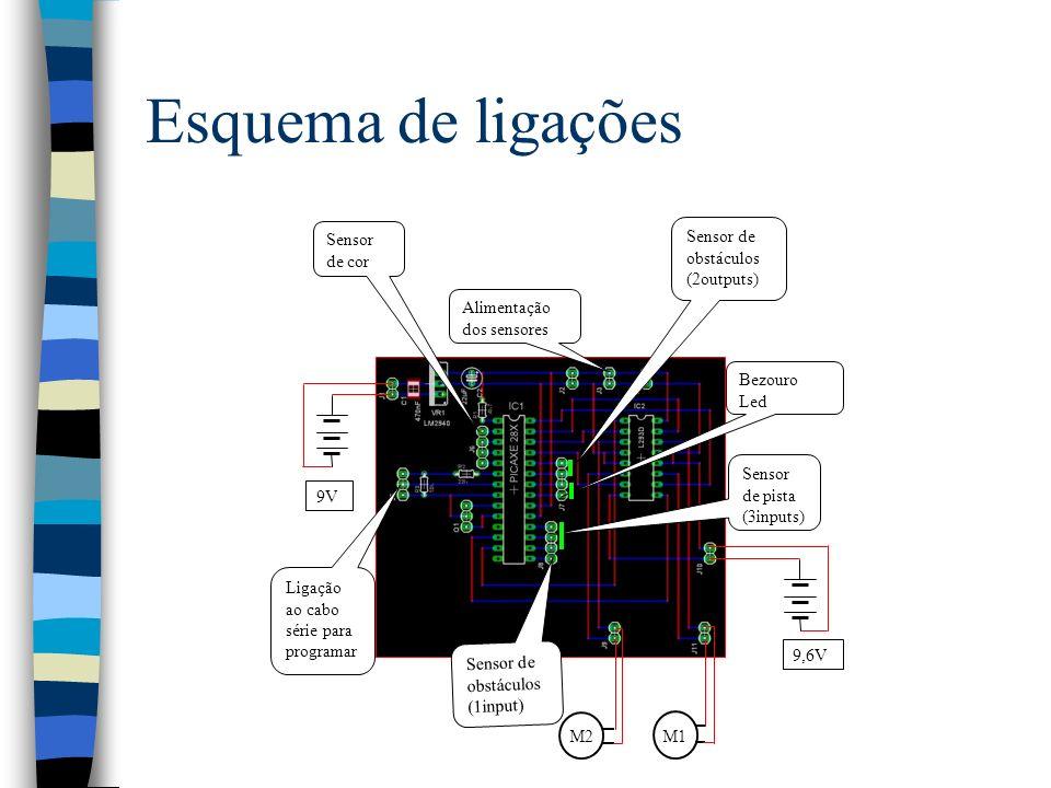 Esquema de ligações Sensor de obstáculos Sensor de cor (2outputs)