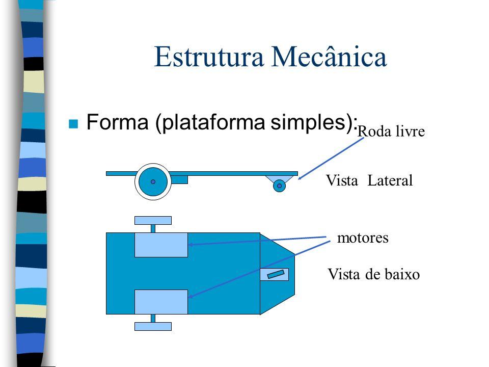 Estrutura Mecânica Forma (plataforma simples): Roda livre