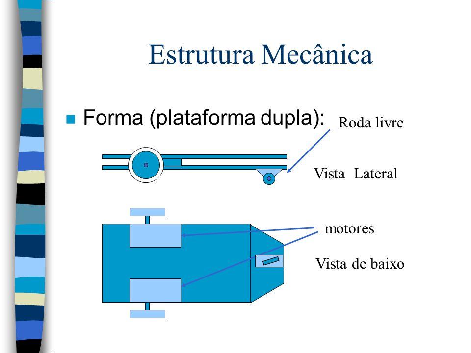 Estrutura Mecânica Forma (plataforma dupla): Roda livre Vista Lateral