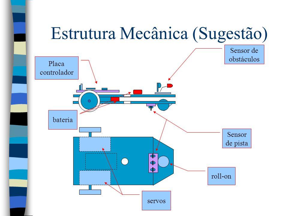 Estrutura Mecânica (Sugestão)