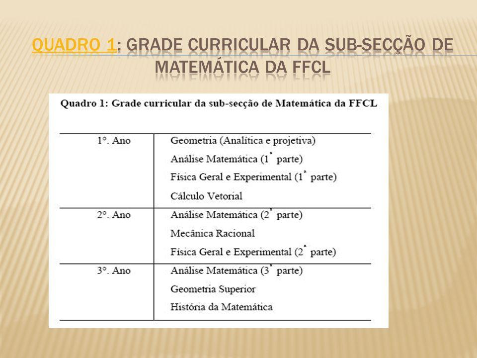 Quadro 1: grade curricular da sub-secção de matemática da ffcl