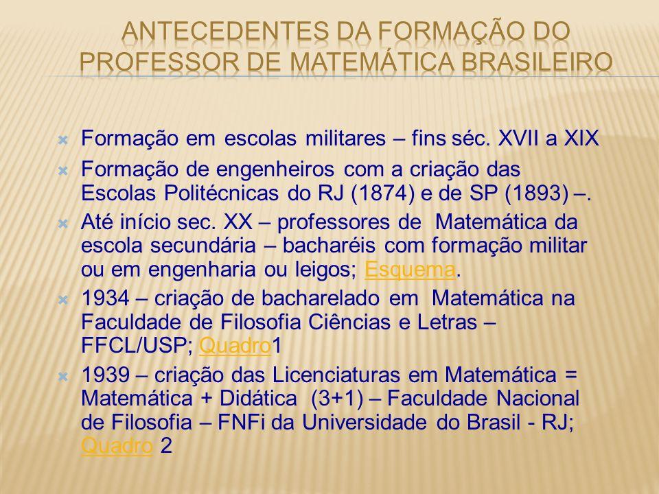 Antecedentes da formação do professor de Matemática brasileiro