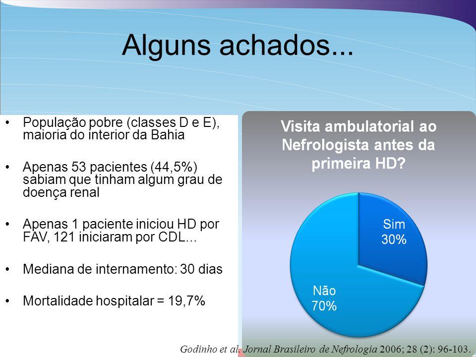 Alguns achados... População pobre (classes D e E), maioria do interior da Bahia.