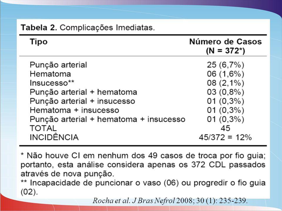Rocha et al. J Bras Nefrol 2008; 30 (1): 235-239.
