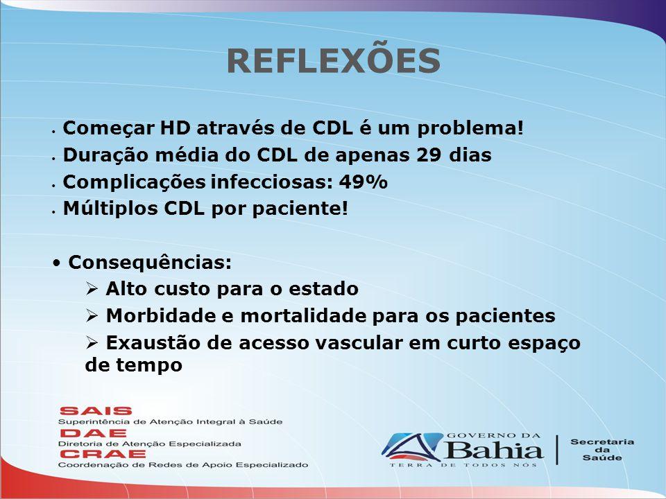 REFLEXÕES Começar HD através de CDL é um problema!