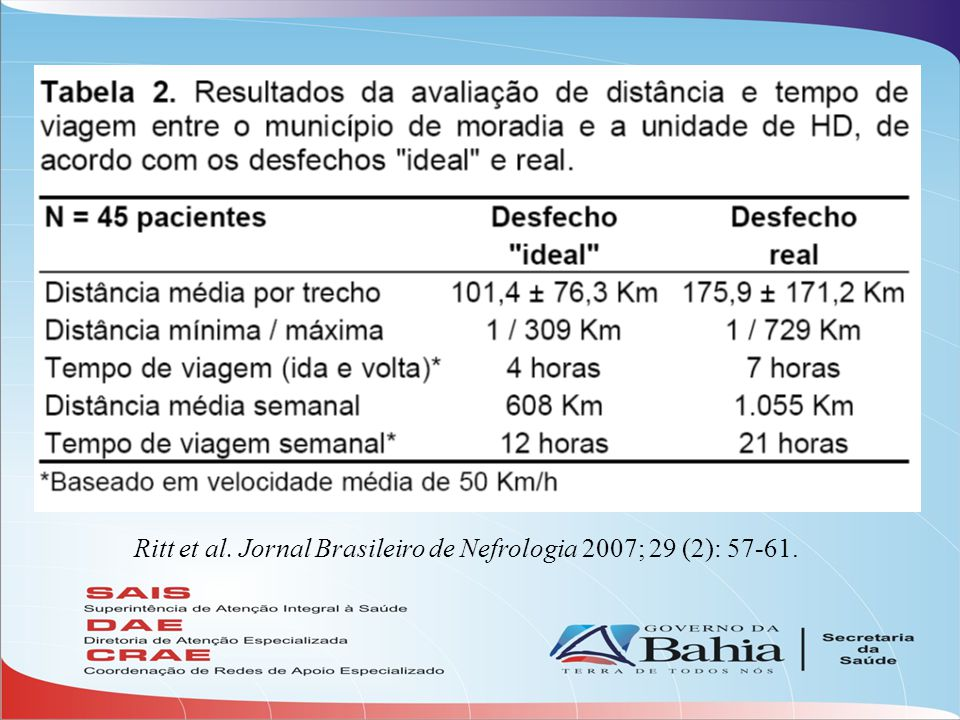Ritt et al. Jornal Brasileiro de Nefrologia 2007; 29 (2): 57-61.