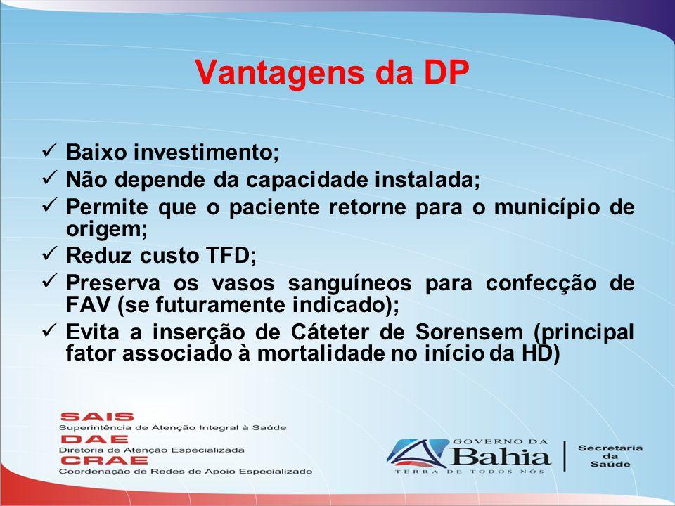 Vantagens da DP Baixo investimento;